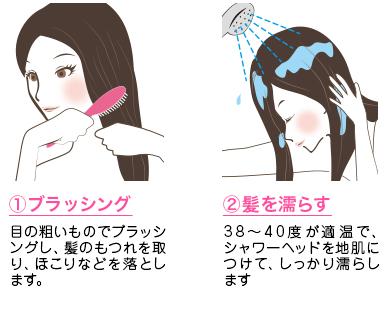 シャンプー方法