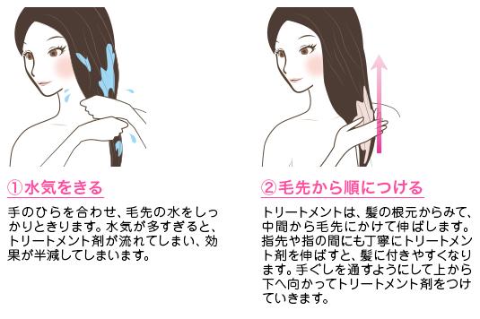 髪のトリートメント方法